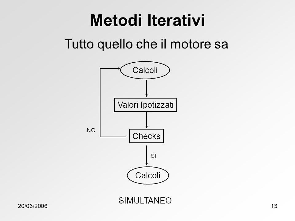 Metodi Iterativi Tutto quello che il motore sa Calcoli
