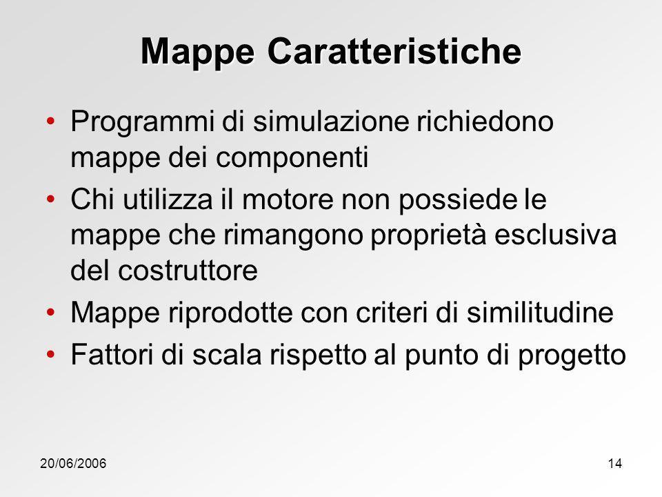 Mappe Caratteristiche