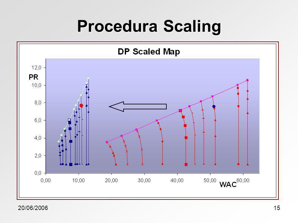 Procedura Scaling Mappa di default Mappa scalata 20/06/2006 DPo DP