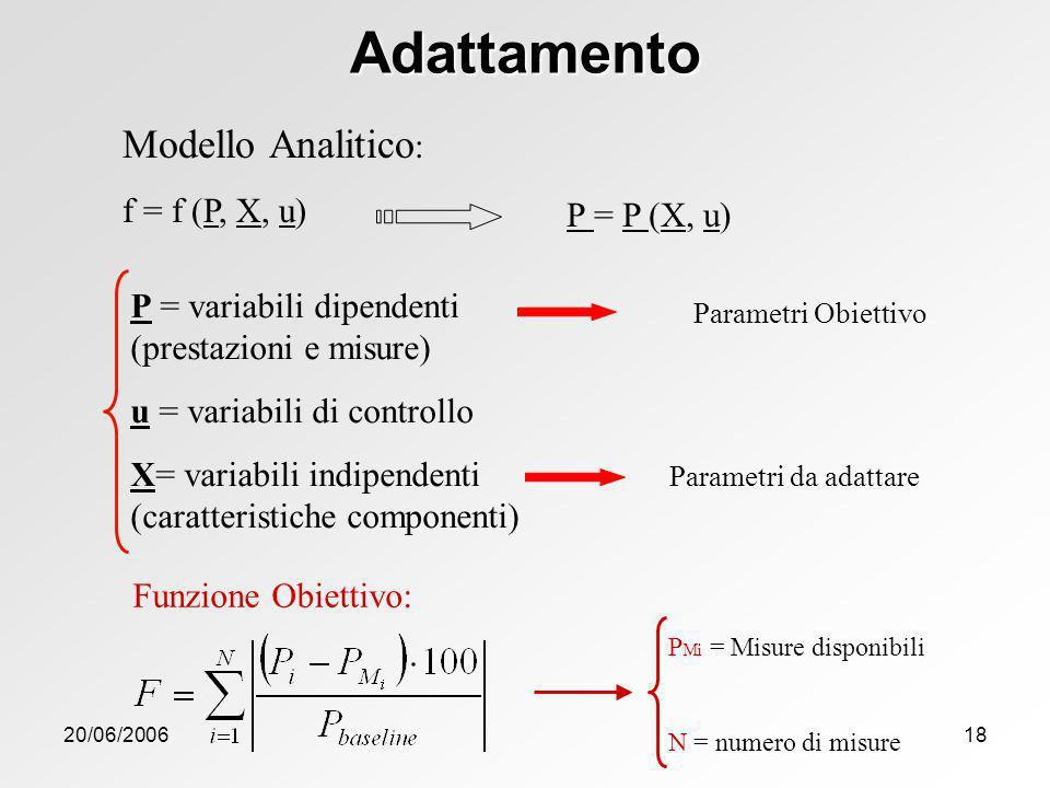Adattamento Modello Analitico: f = f (P, X, u) P = P (X, u)