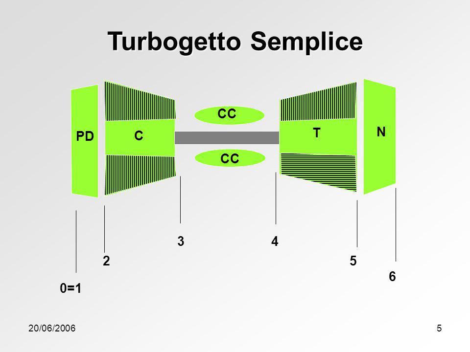 Turbogetto Semplice C 3 6 5 4 T 2 0=1 PD N CC 20/06/2006