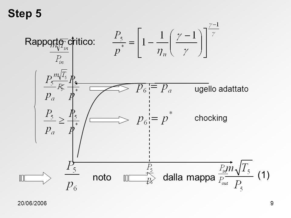 Step 5 Rapporto critico: noto dalla mappa (1) ugello adattato chocking