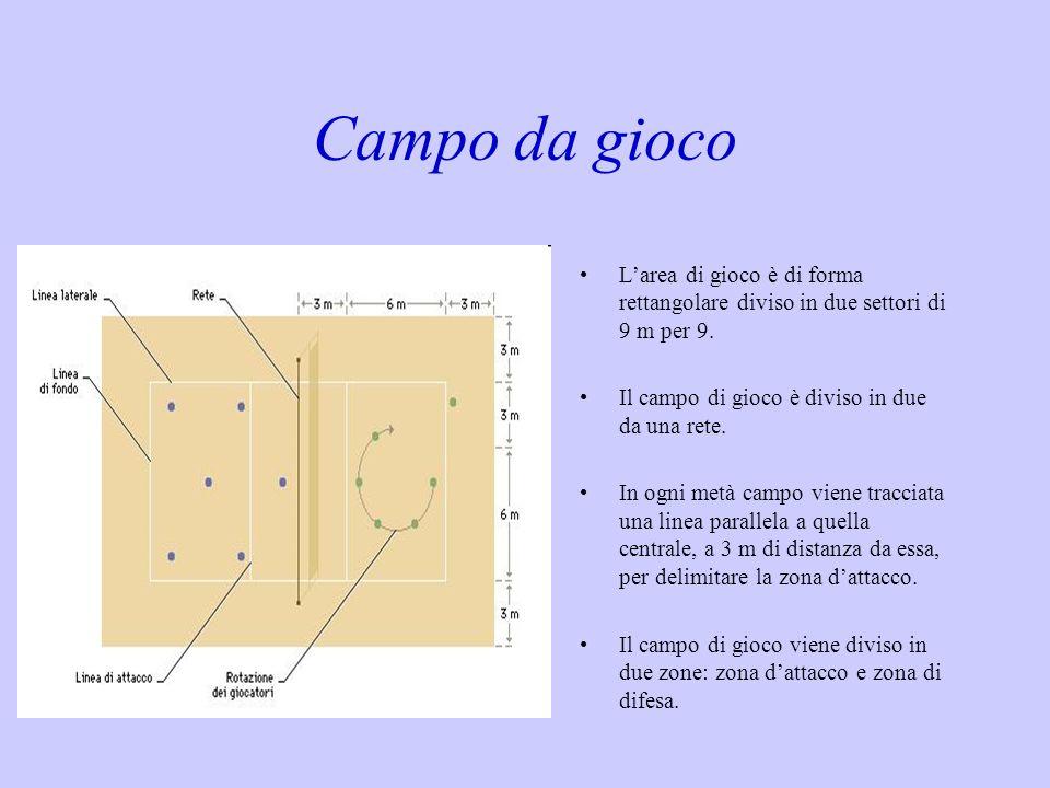 Campo da gioco L'area di gioco è di forma rettangolare diviso in due settori di 9 m per 9. Il campo di gioco è diviso in due da una rete.