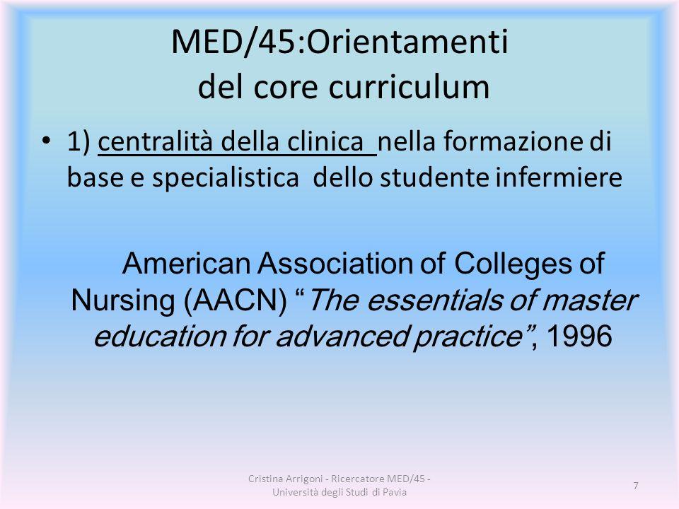 MED/45:Orientamenti del core curriculum