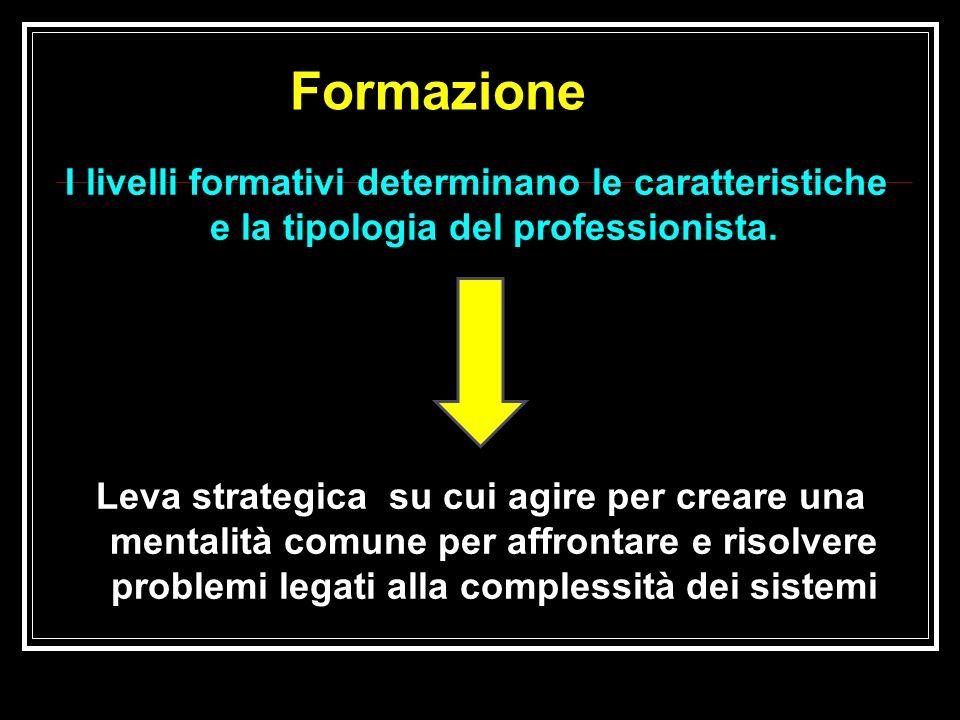 Formazione I livelli formativi determinano le caratteristiche e la tipologia del professionista.