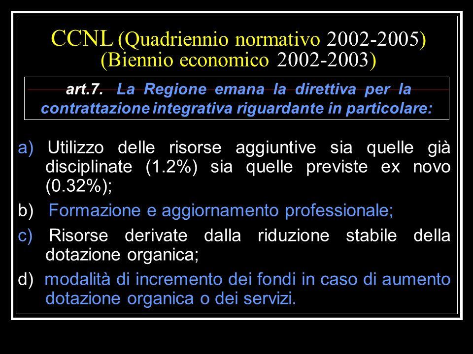 CCNL (Quadriennio normativo 2002-2005) (Biennio economico 2002-2003)