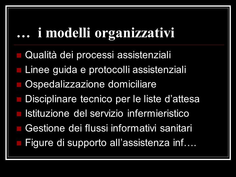… i modelli organizzativi