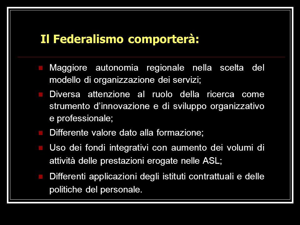 Il Federalismo comporterà: