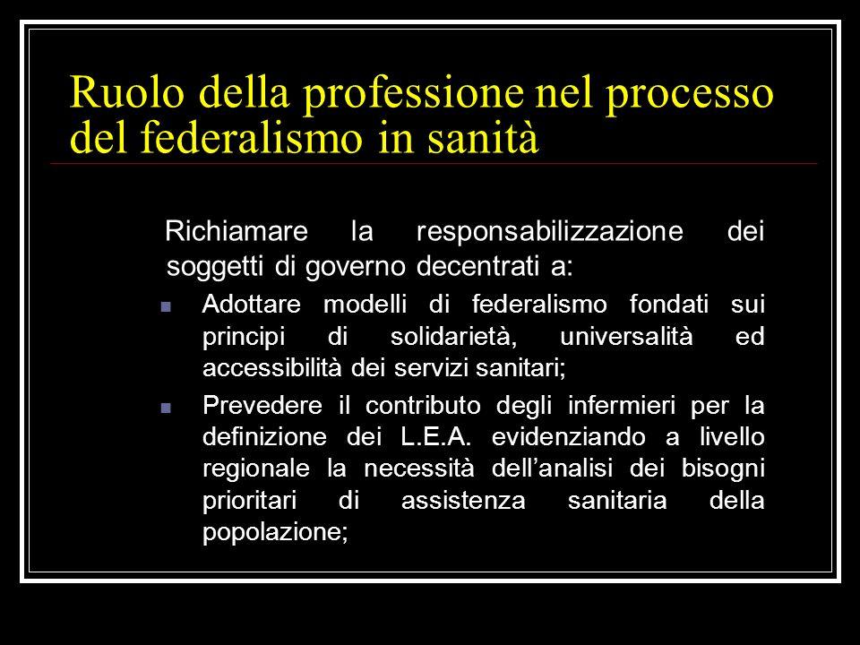 Ruolo della professione nel processo del federalismo in sanità