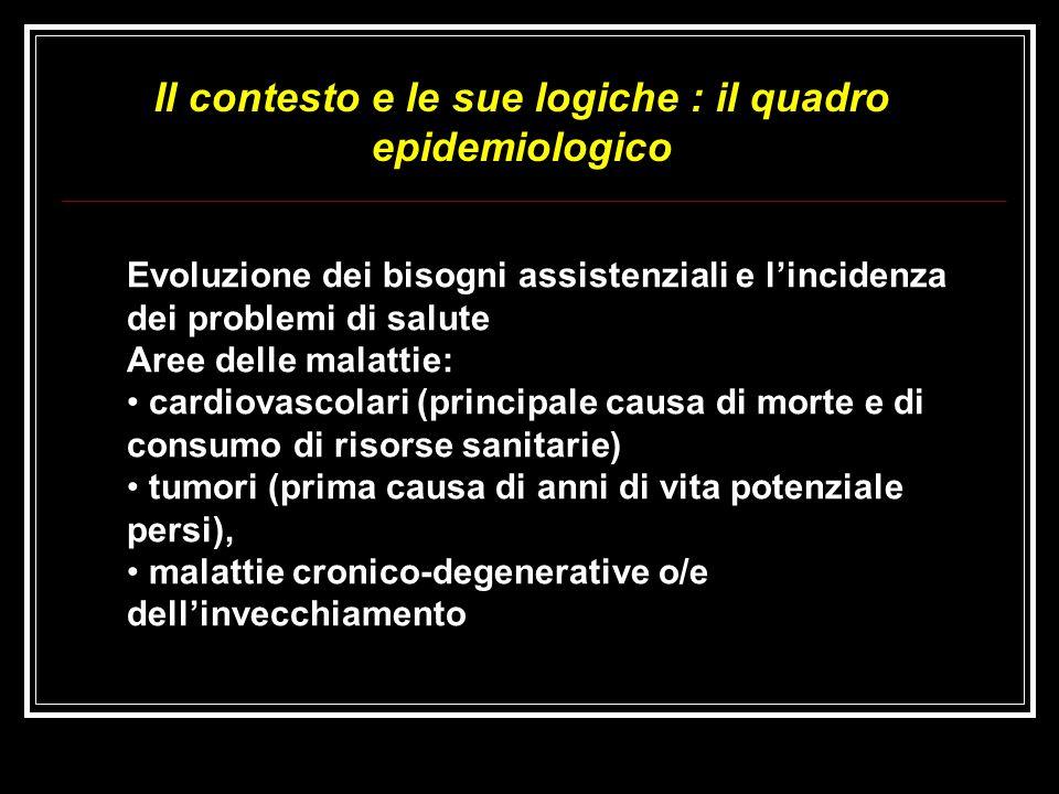 Il contesto e le sue logiche : il quadro epidemiologico