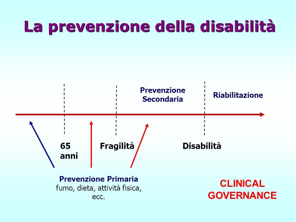 La prevenzione della disabilità