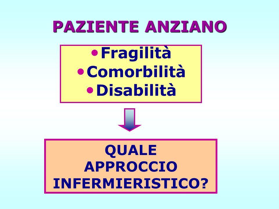 PAZIENTE ANZIANO Fragilità Comorbilità Disabilità