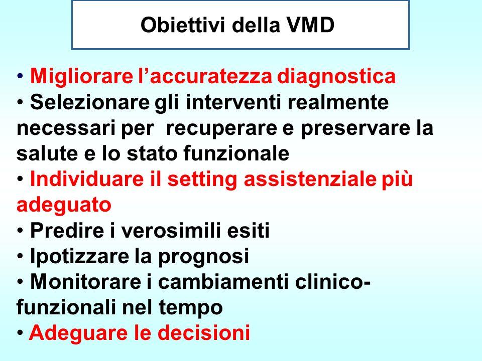 Obiettivi della VMD Migliorare l'accuratezza diagnostica.