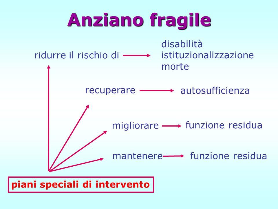 Anziano fragile ridurre il rischio di disabilità istituzionalizzazione
