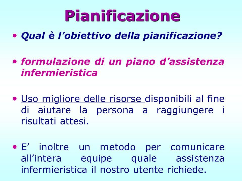 Pianificazione Qual è l'obiettivo della pianificazione