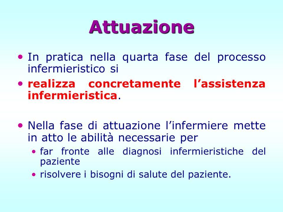Attuazione In pratica nella quarta fase del processo infermieristico si. realizza concretamente l'assistenza infermieristica.