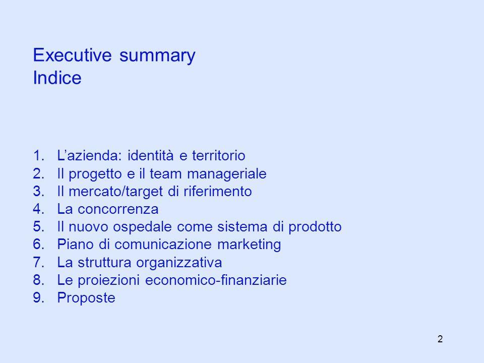 Executive summary Indice L'azienda: identità e territorio