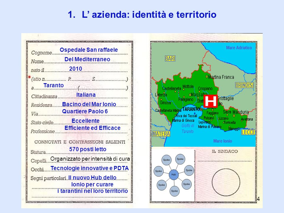 L' azienda: identità e territorio i tarantini nel loro territorio