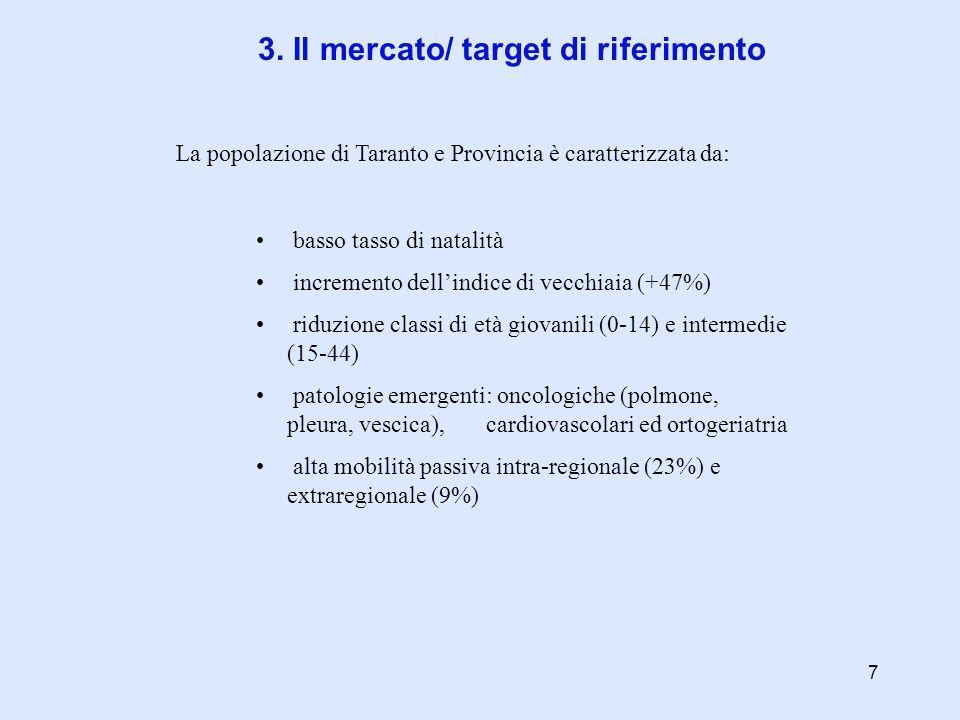 3. Il mercato/ target di riferimento