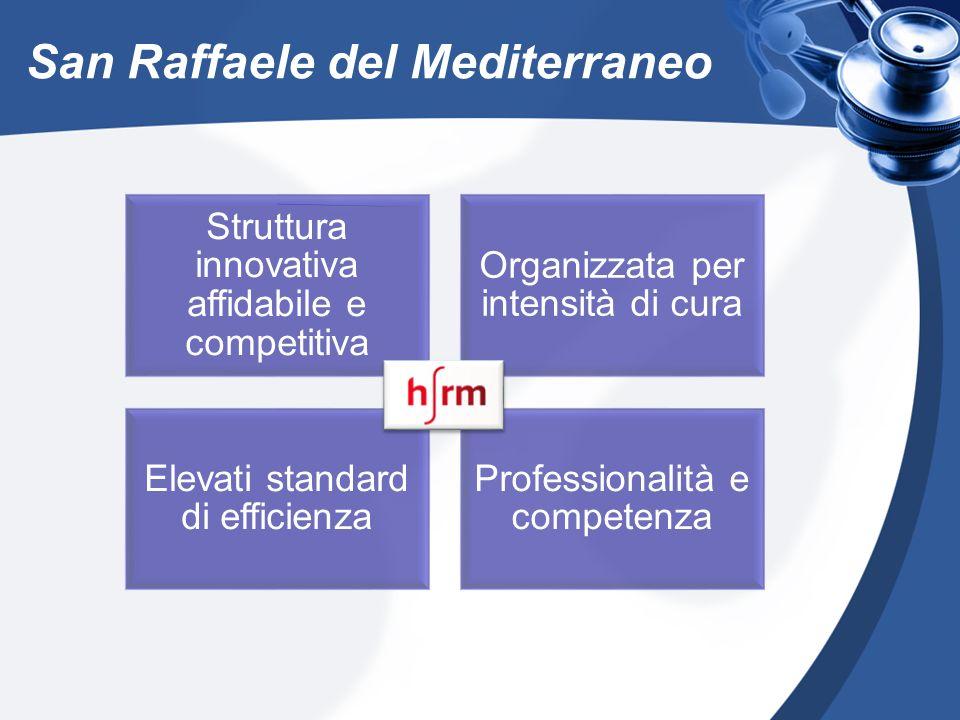 San Raffaele del Mediterraneo
