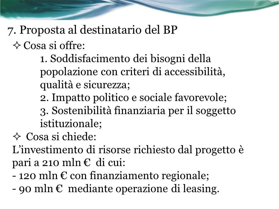 7. Proposta al destinatario del BP