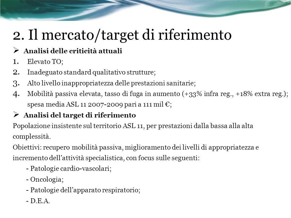 2. Il mercato/target di riferimento