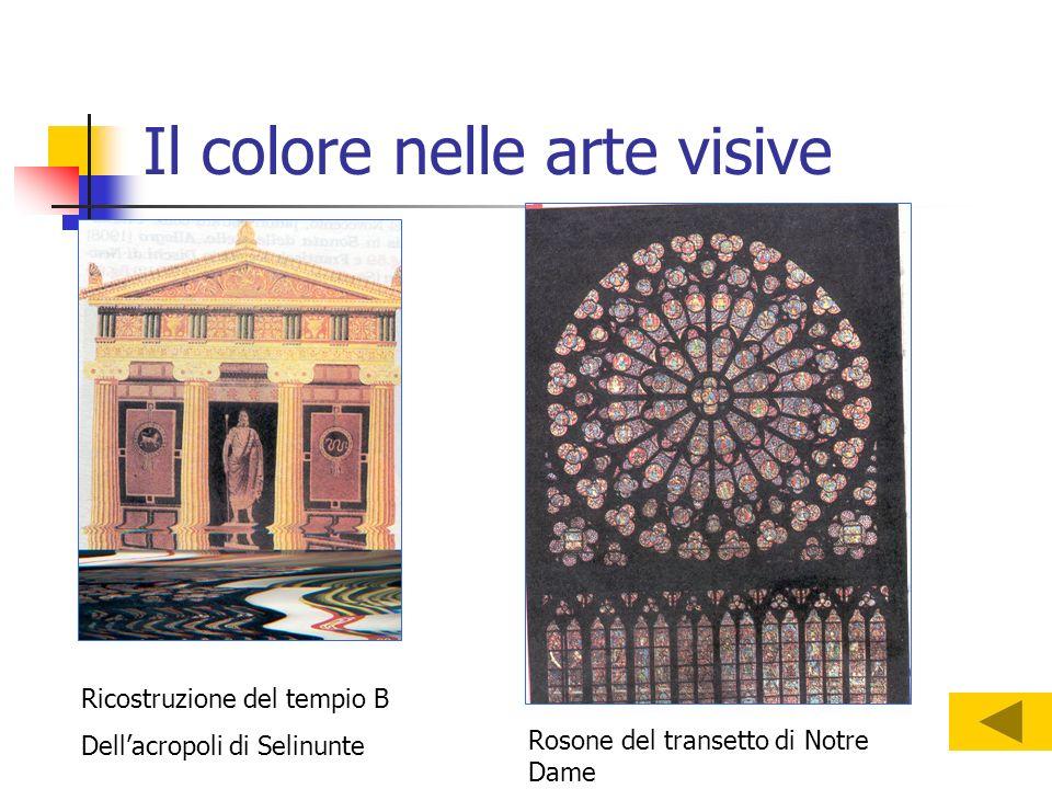 Il colore nelle arte visive