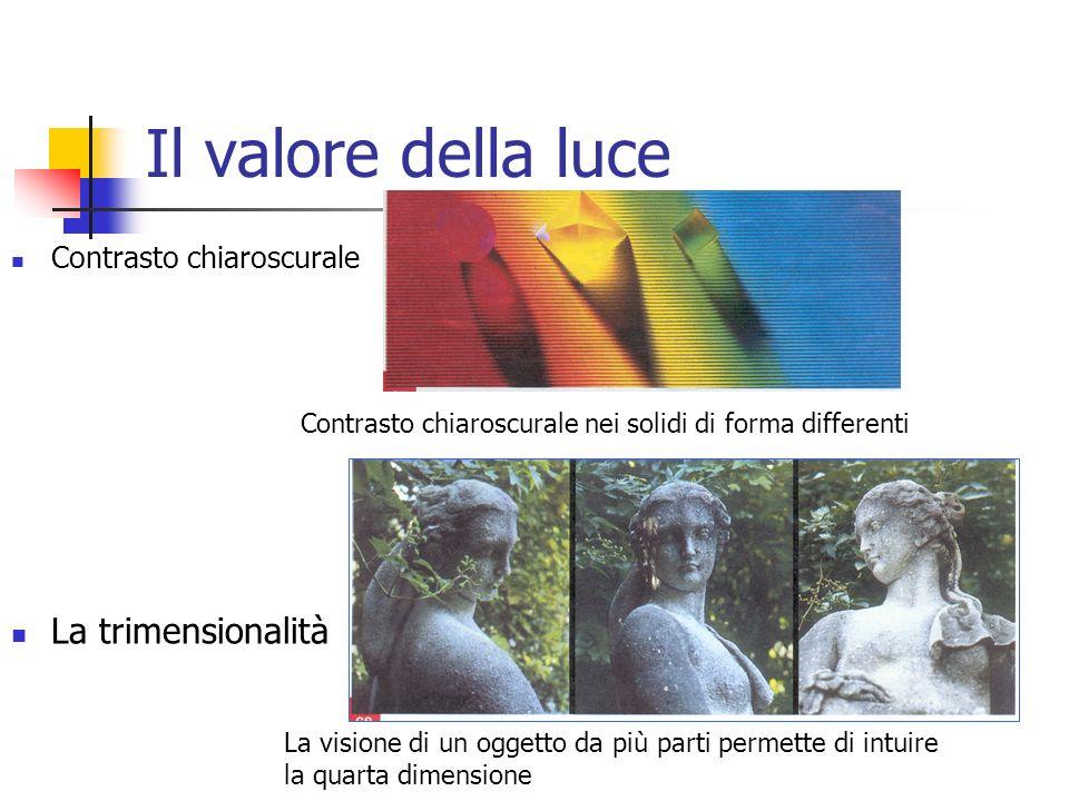 Il valore della luce La trimensionalità Contrasto chiaroscurale
