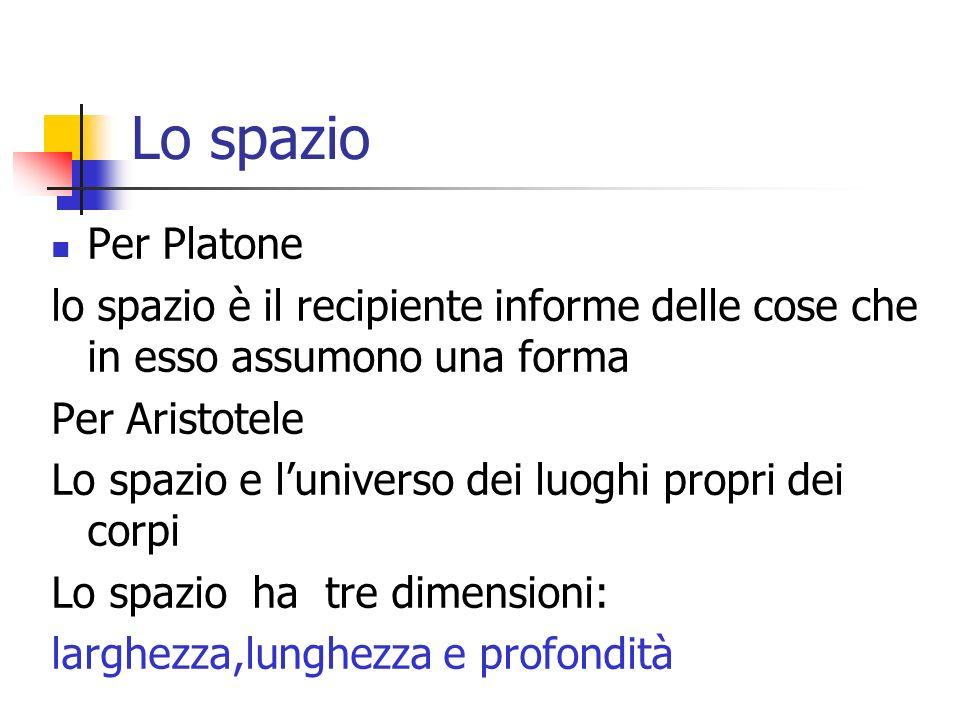 Lo spazio Per Platone. lo spazio è il recipiente informe delle cose che in esso assumono una forma.