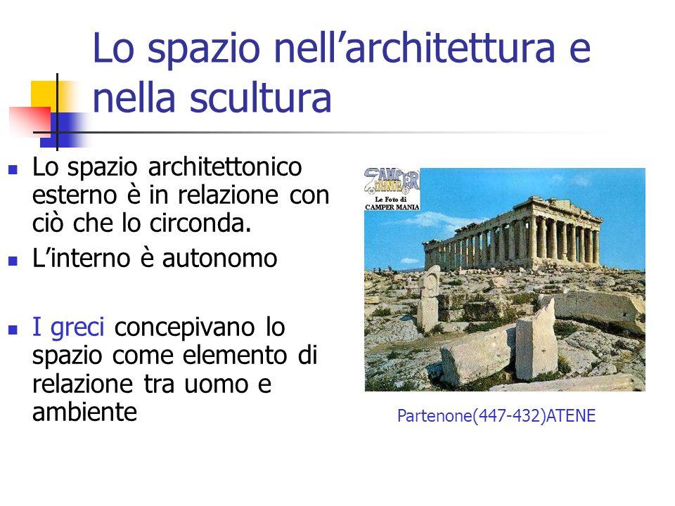 Lo spazio nell'architettura e nella scultura