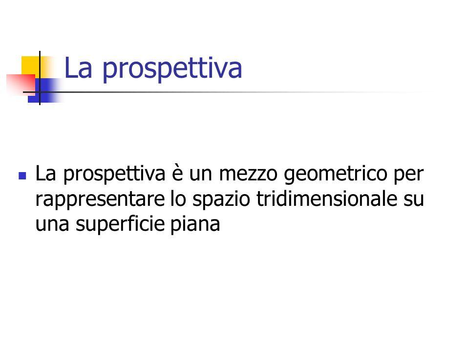 La prospettiva La prospettiva è un mezzo geometrico per rappresentare lo spazio tridimensionale su una superficie piana.