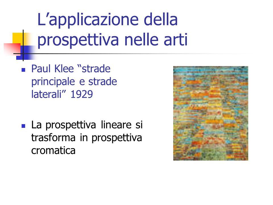 L'applicazione della prospettiva nelle arti