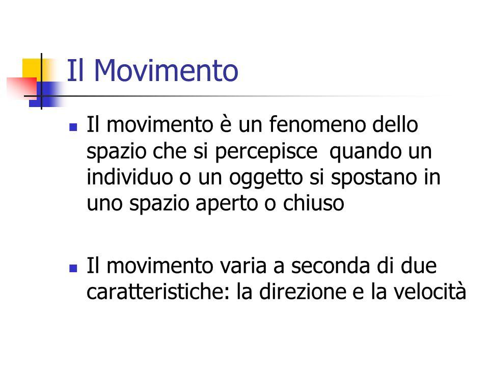 Il Movimento Il movimento è un fenomeno dello spazio che si percepisce quando un individuo o un oggetto si spostano in uno spazio aperto o chiuso.