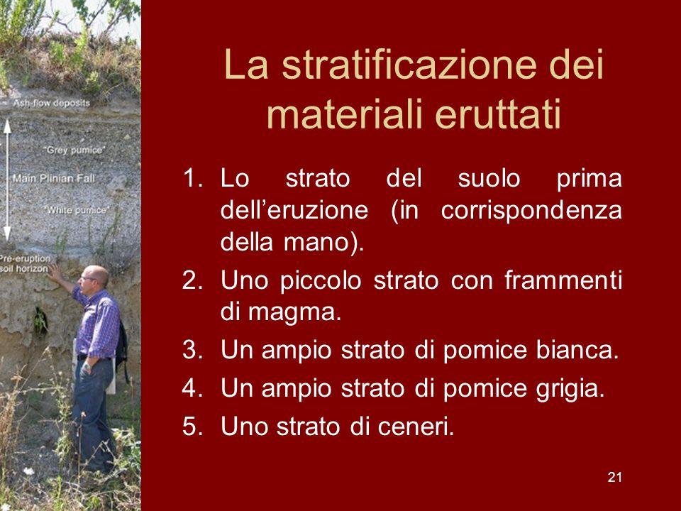 La stratificazione dei materiali eruttati