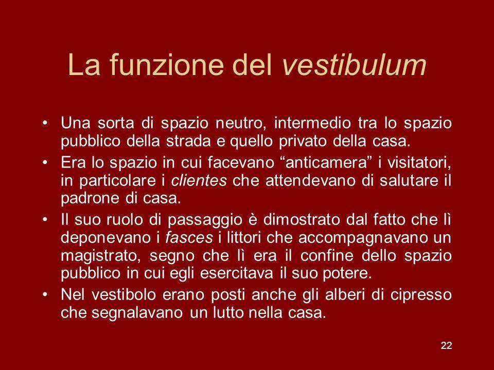 La funzione del vestibulum