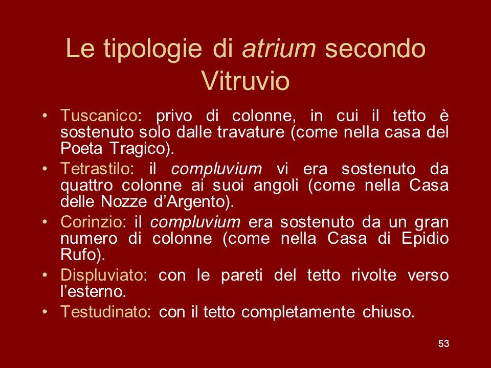 Le tipologie di atrium secondo Vitruvio