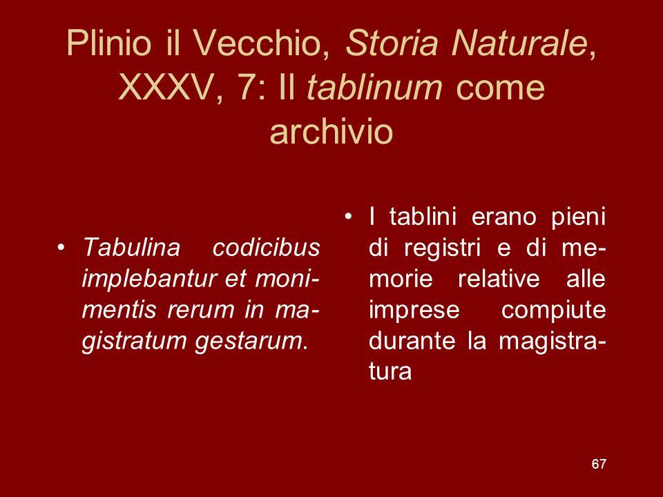Plinio il Vecchio, Storia Naturale, XXXV, 7: Il tablinum come archivio
