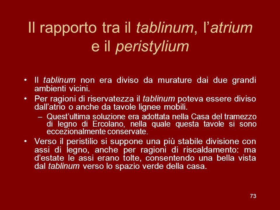 Il rapporto tra il tablinum, l'atrium e il peristylium