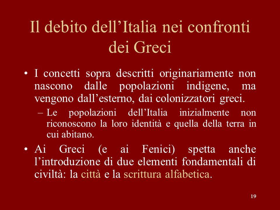 Il debito dell'Italia nei confronti dei Greci