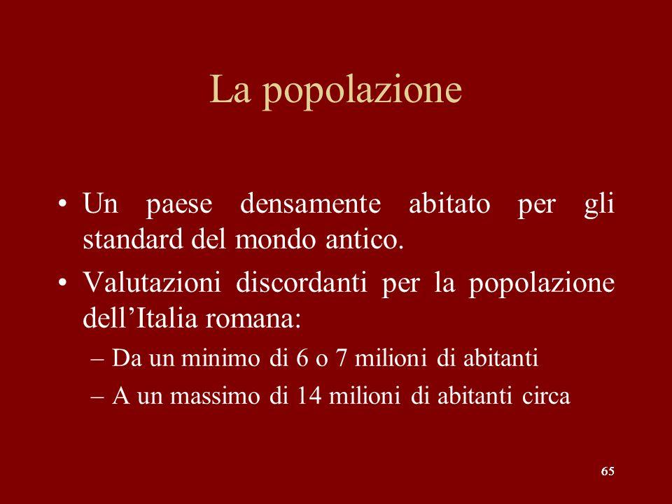La popolazione Un paese densamente abitato per gli standard del mondo antico. Valutazioni discordanti per la popolazione dell'Italia romana:
