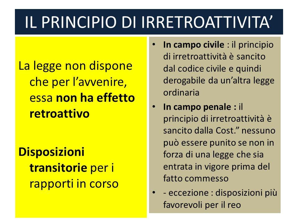 IL PRINCIPIO DI IRRETROATTIVITA'