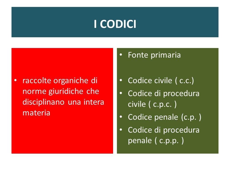 I CODICI raccolte organiche di norme giuridiche che disciplinano una intera materia. Fonte primaria.