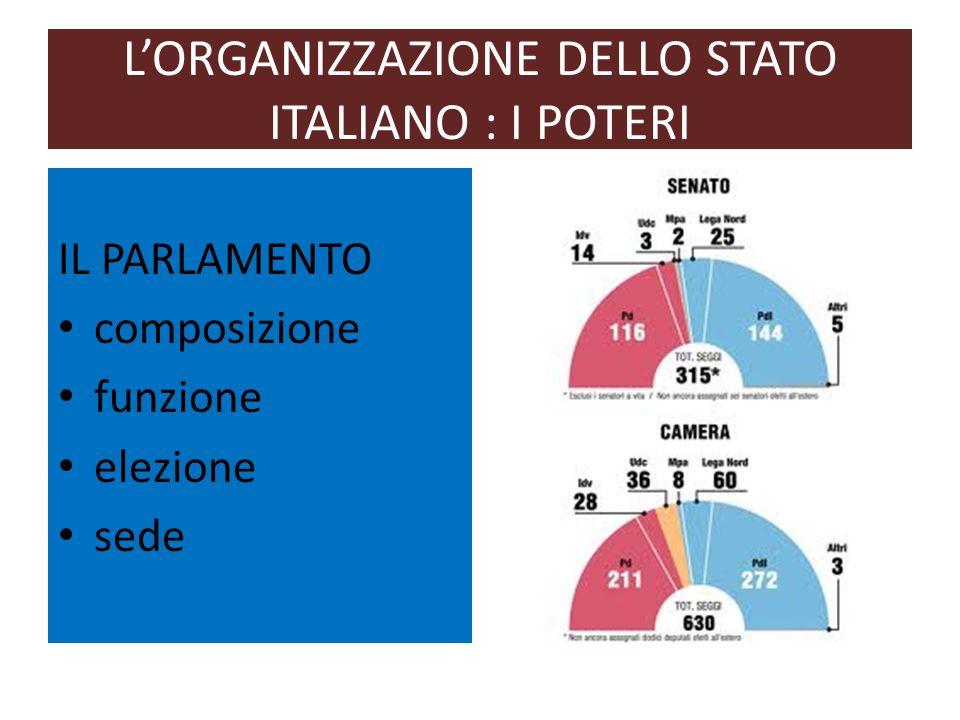 L'ORGANIZZAZIONE DELLO STATO ITALIANO : I POTERI