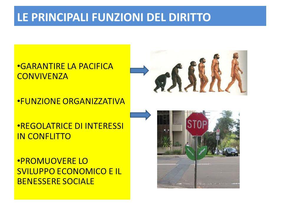 LE PRINCIPALI FUNZIONI DEL DIRITTO