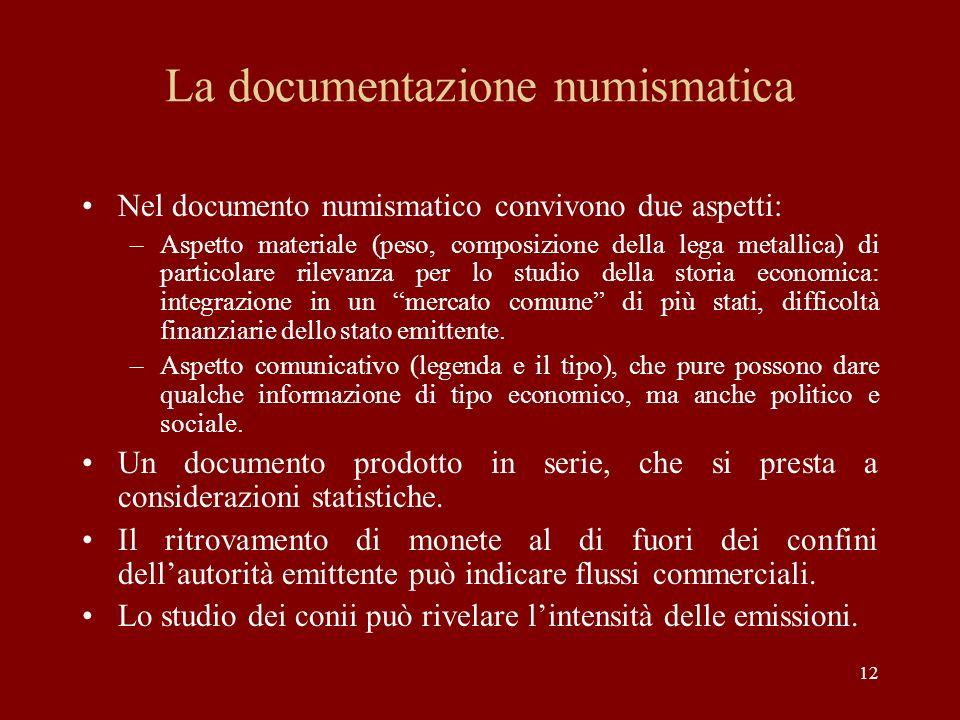 La documentazione numismatica