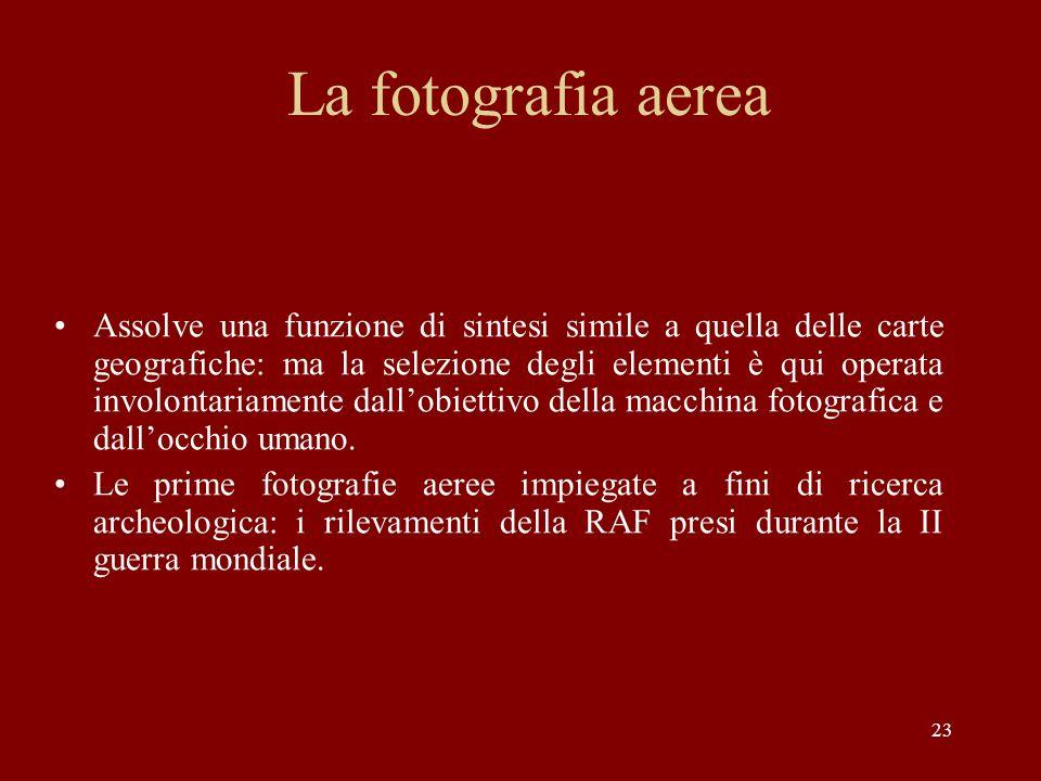La fotografia aerea