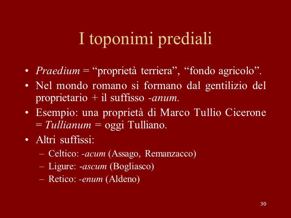 I toponimi prediali Praedium = proprietà terriera , fondo agricolo .