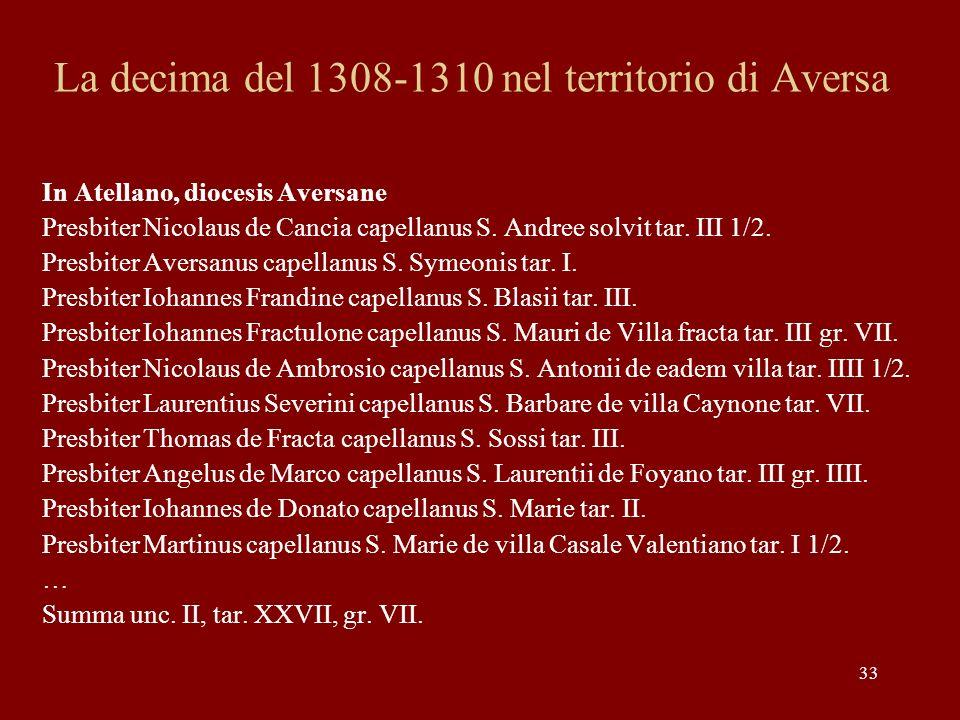La decima del 1308-1310 nel territorio di Aversa