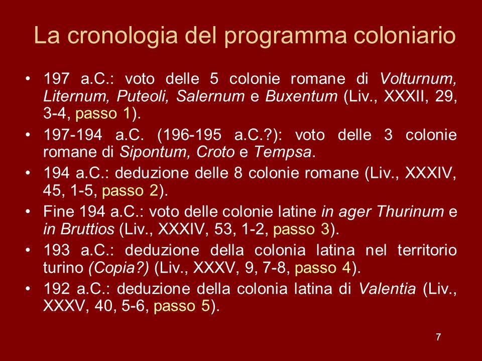 La cronologia del programma coloniario