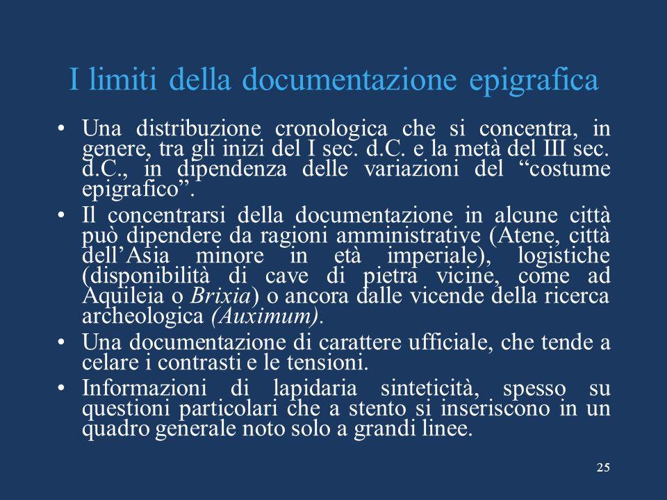 I limiti della documentazione epigrafica